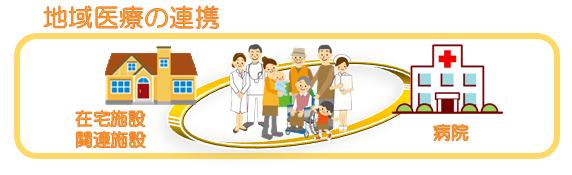 地域医療の連携